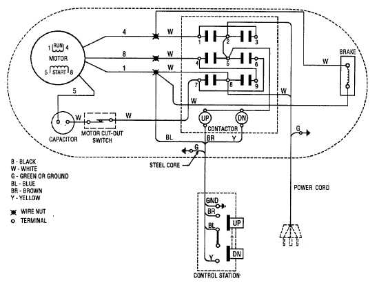 figure 4 8 hoist wiring diagram chain measurement diagram 5 inspect electrical power cord 23 control cable 20 and all wire leads for damaged insulation