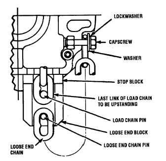 Caterpillar C13 Wiring Diagram in addition Cat 3126 Ecm Wiring Diagram as well Cat 3116 Alternator Wiring Diagram besides 3406b Cat Engine Wiring besides C15 Acert Cat Engine Torque Specs. on caterpillar c15 ecm wiring