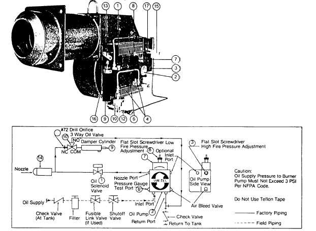 figure 24 typical oil burner with low air control mode using a two