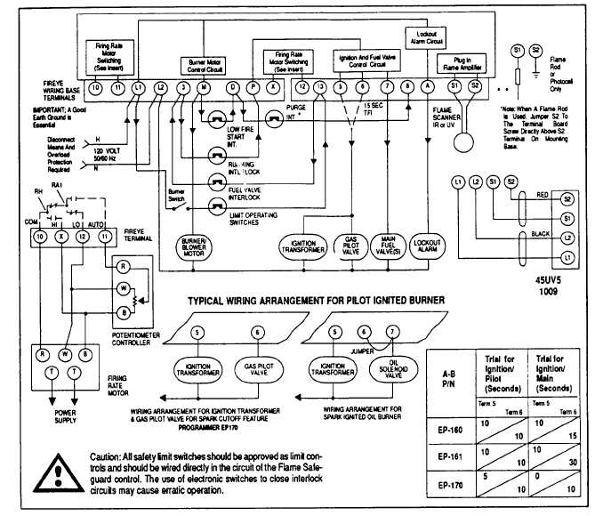 Power Flame Wiring Diagram : Flame safeguard wiring diagram electronic circuit diagrams