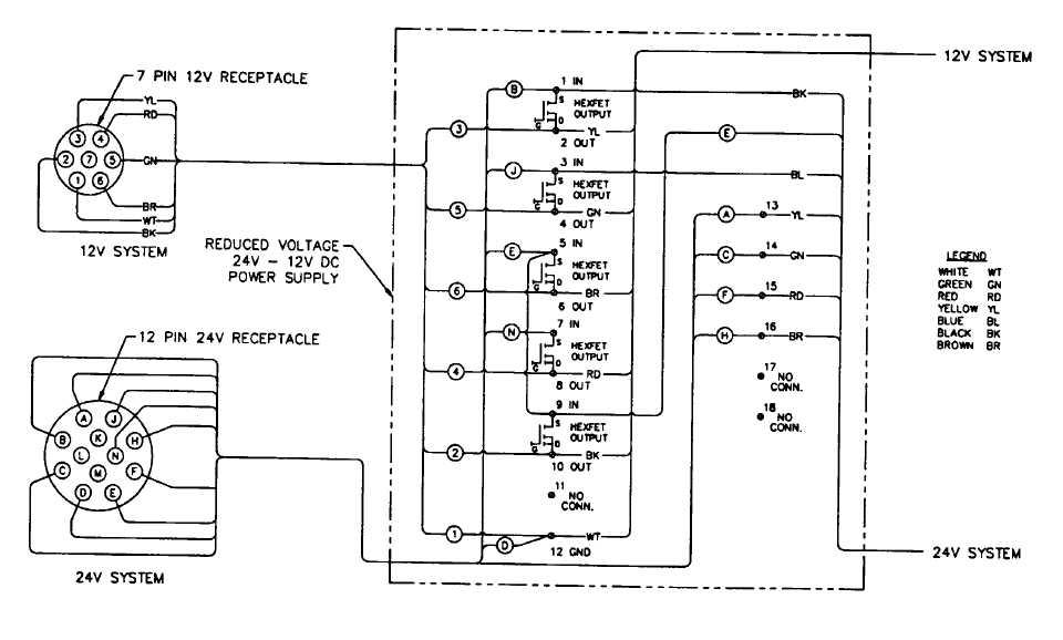 figure 3-76  trailer electrical system 12v