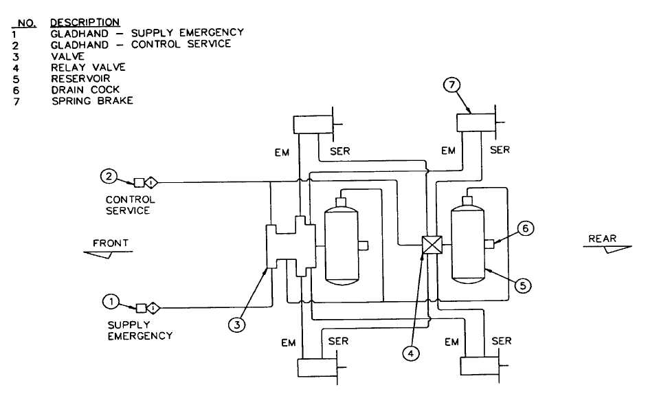 truck air brake system pdf