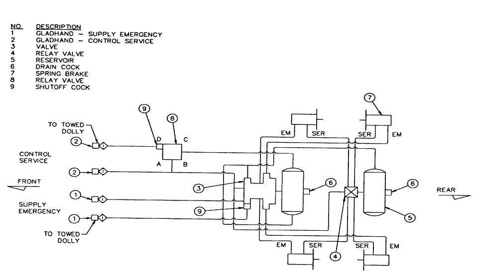 Trailer Air Brake Schematic : Wabco wiring diagram get free image about