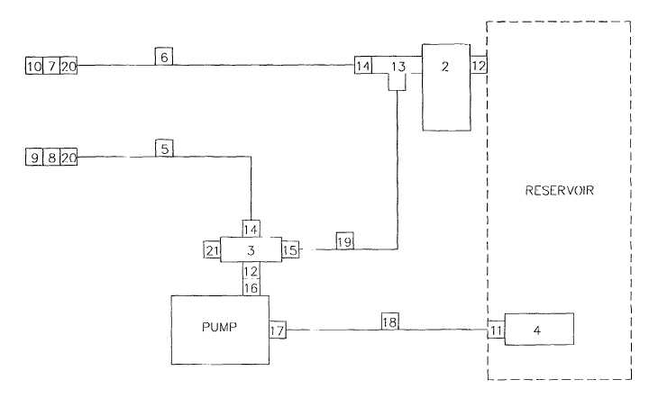 Figure 12-Hydraulic Power Pack Piping Schematic